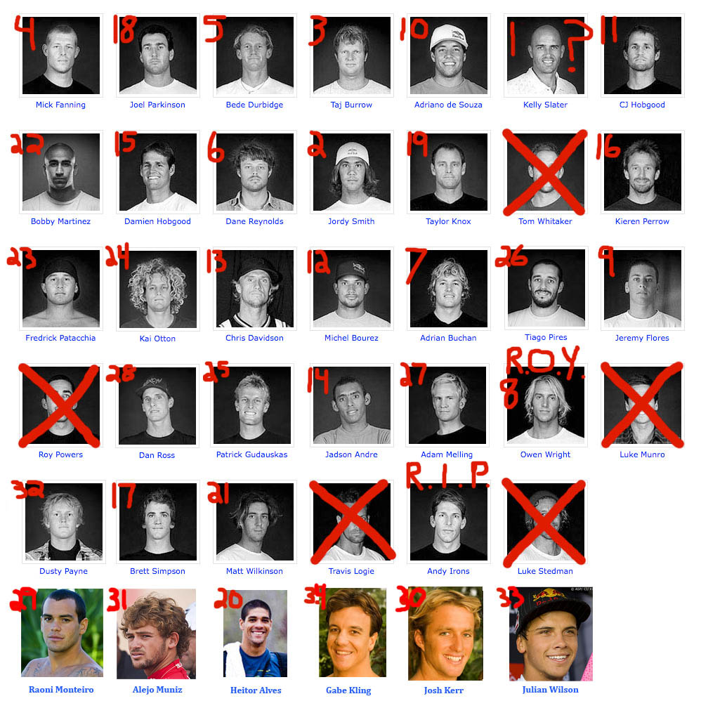 Imagen de los surfistas del top 44 del 2010 que no siguen en 2011